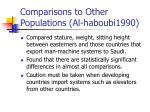 comparisons to other populations al haboubi1990