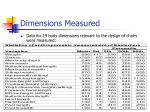 dimensions measured12