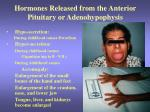 hormones released from the anterior pituitary or adenohypophysis3