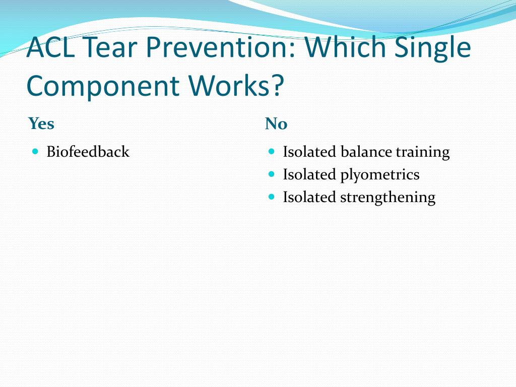ACL Tear Prevention: Which Single Component Works?