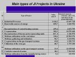main types of ji p rojects in ukraine