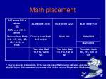 math placement26