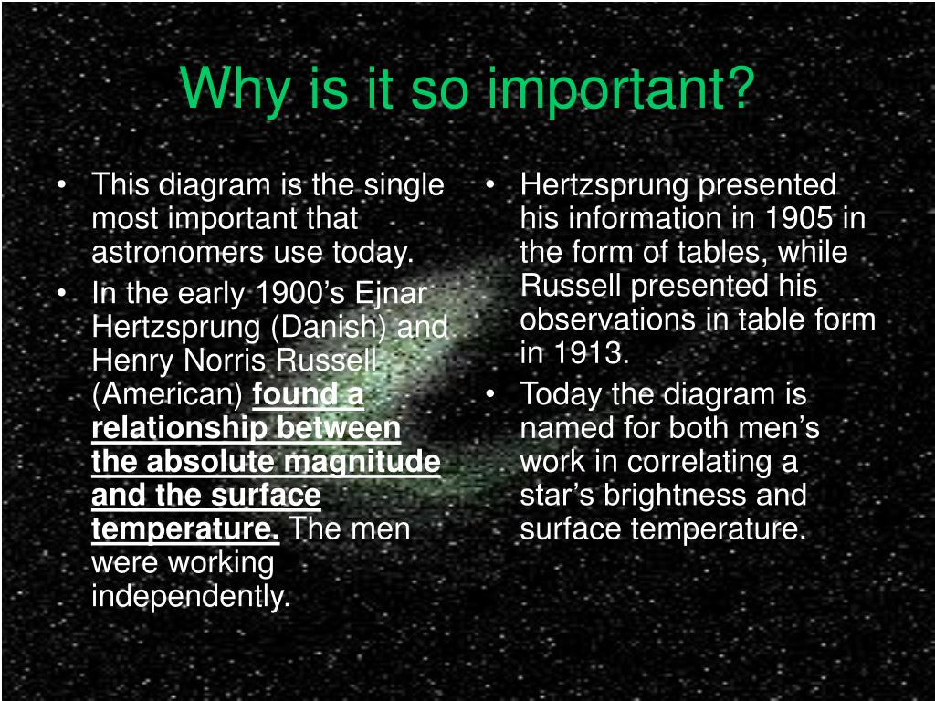 This diagram is the single most important that astronomers use today.