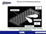 structure of the phased array antenna