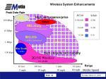 wireless system enhancements