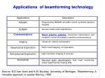 applications of beamforming technology
