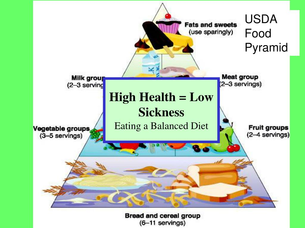 USDA Food