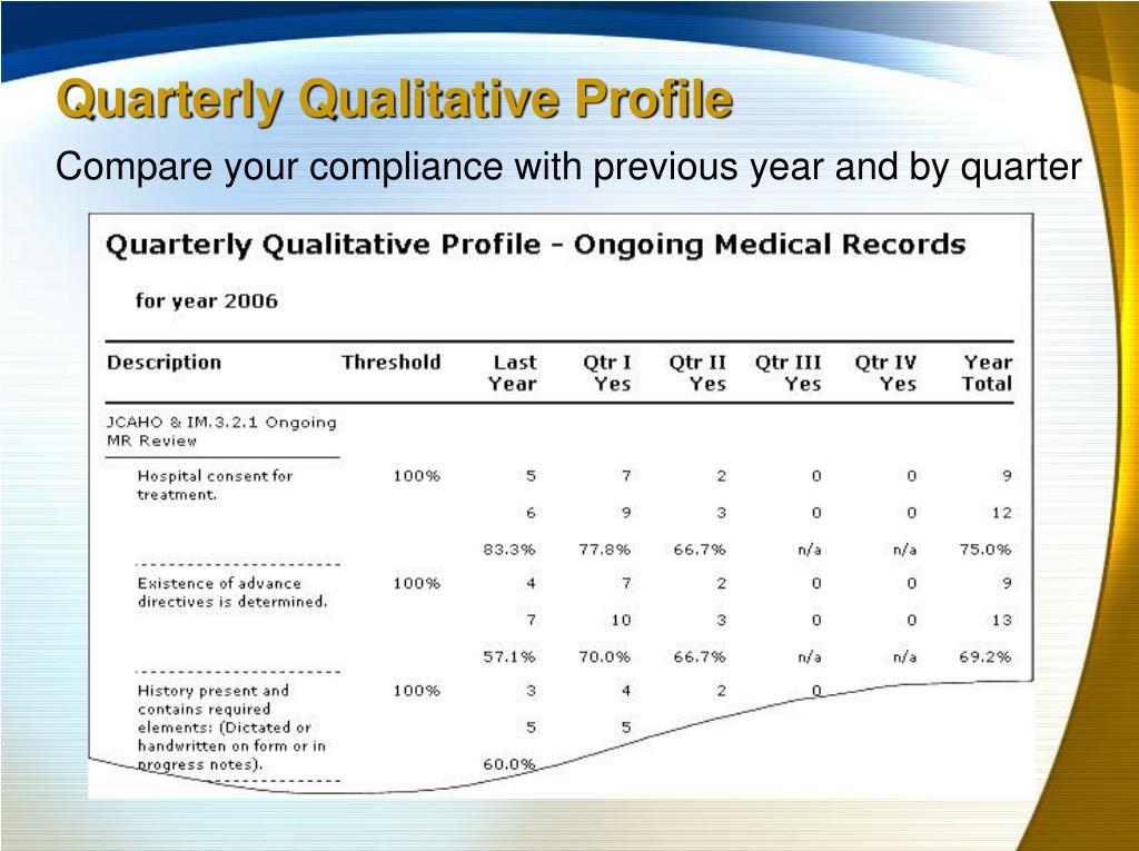 Quarterly Qualitative Profile
