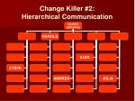 change killer 2 hierarchical communication