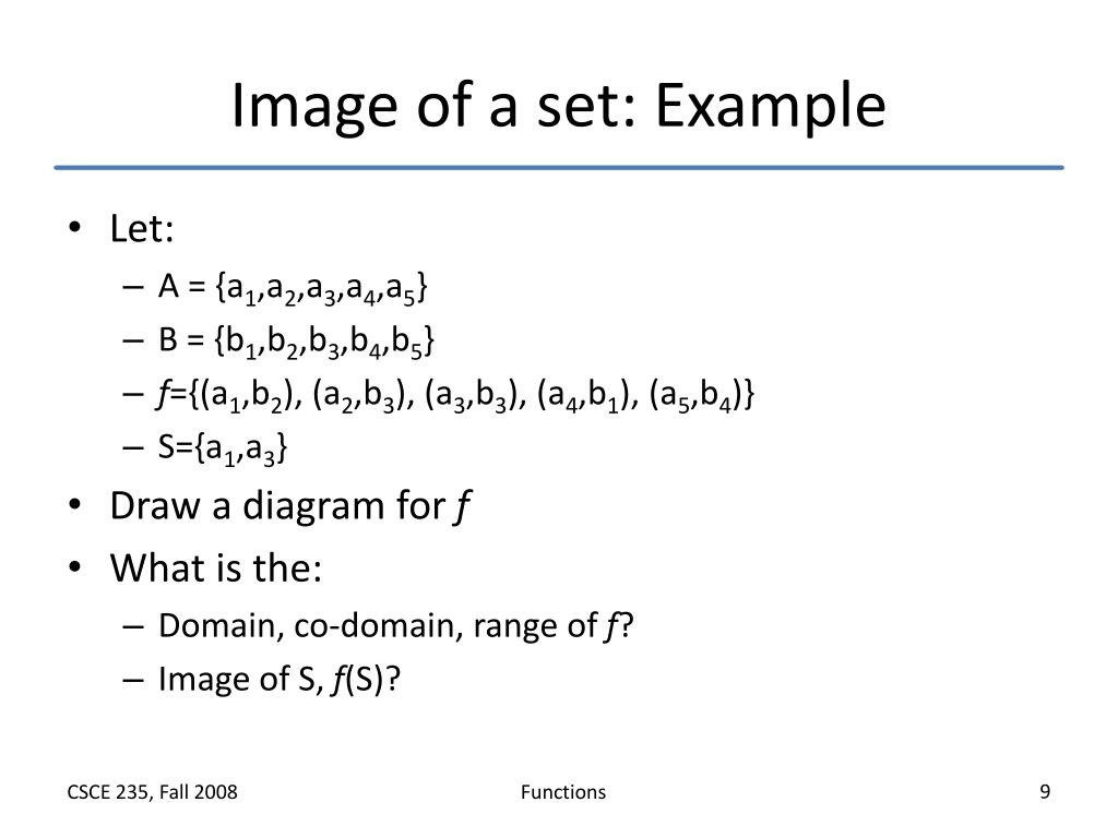 Image of a set: Example