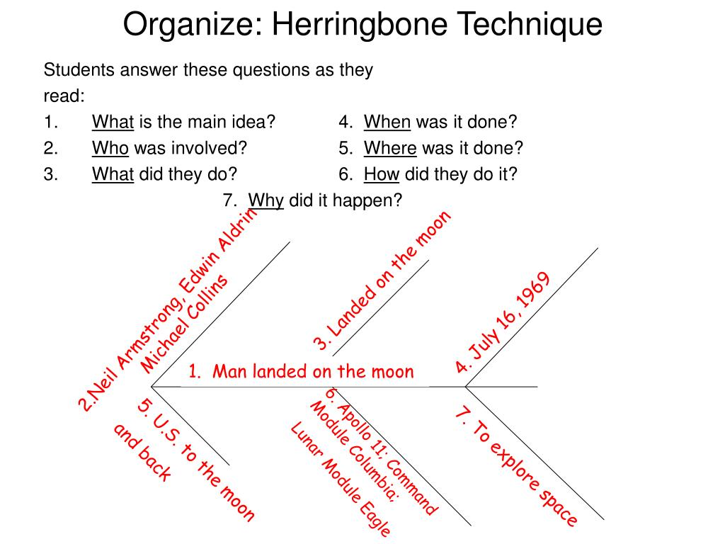 Organize: Herringbone Technique