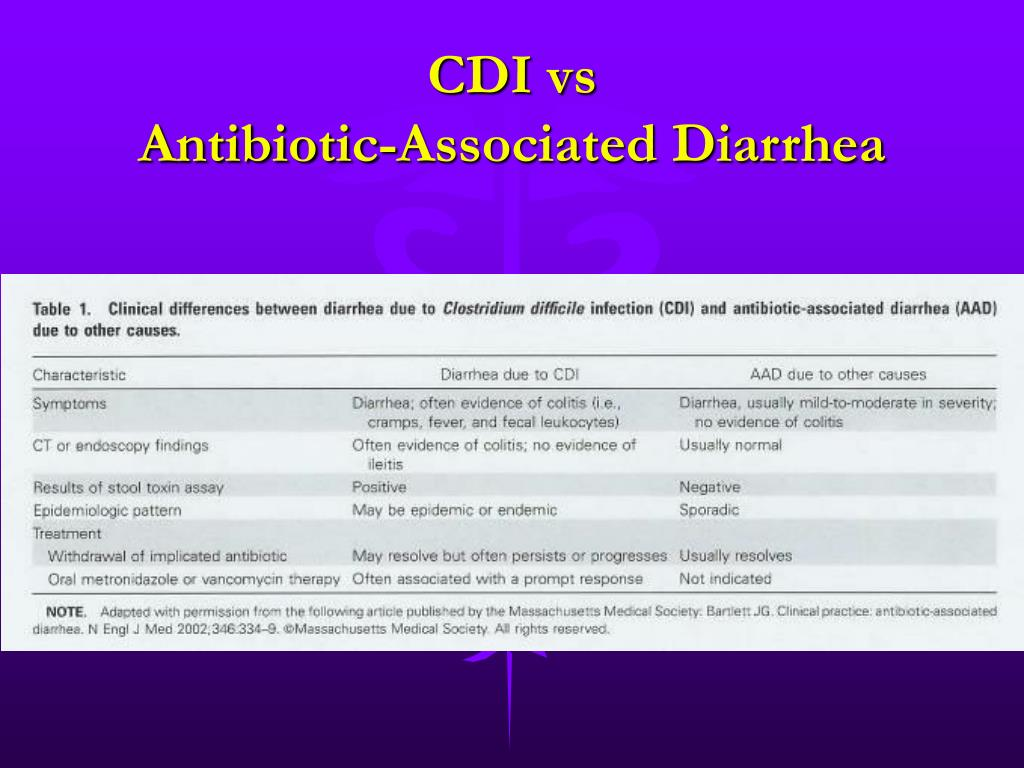 CDI vs