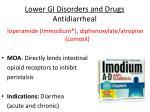lower gi disorders and drugs antidiarrheal
