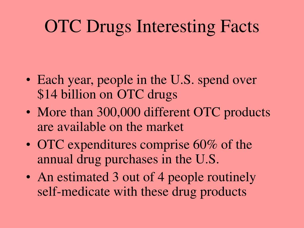 OTC Drugs Interesting Facts