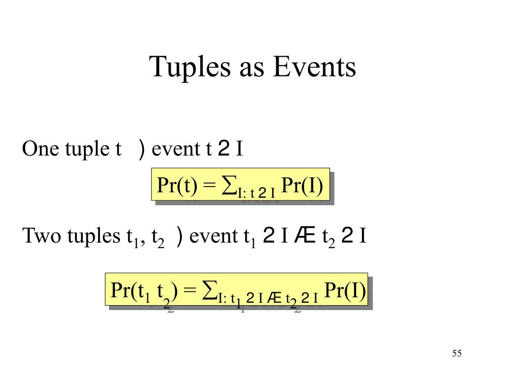 Tuples as Events