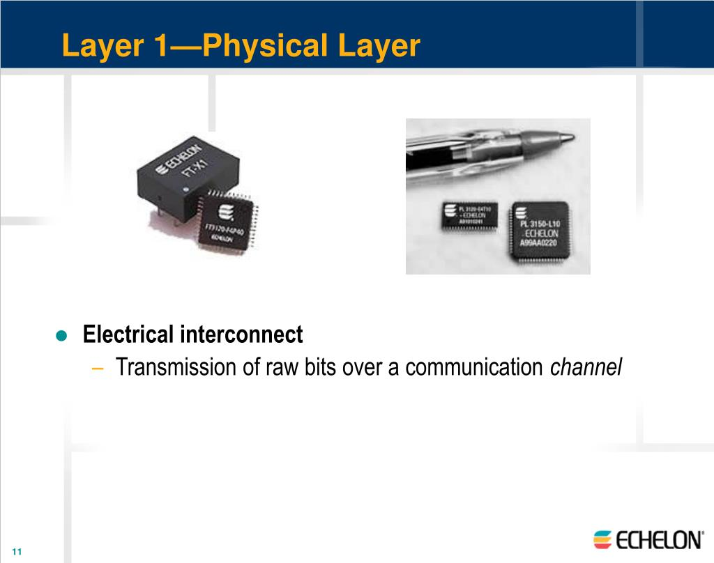 Layer 1—Physical Layer
