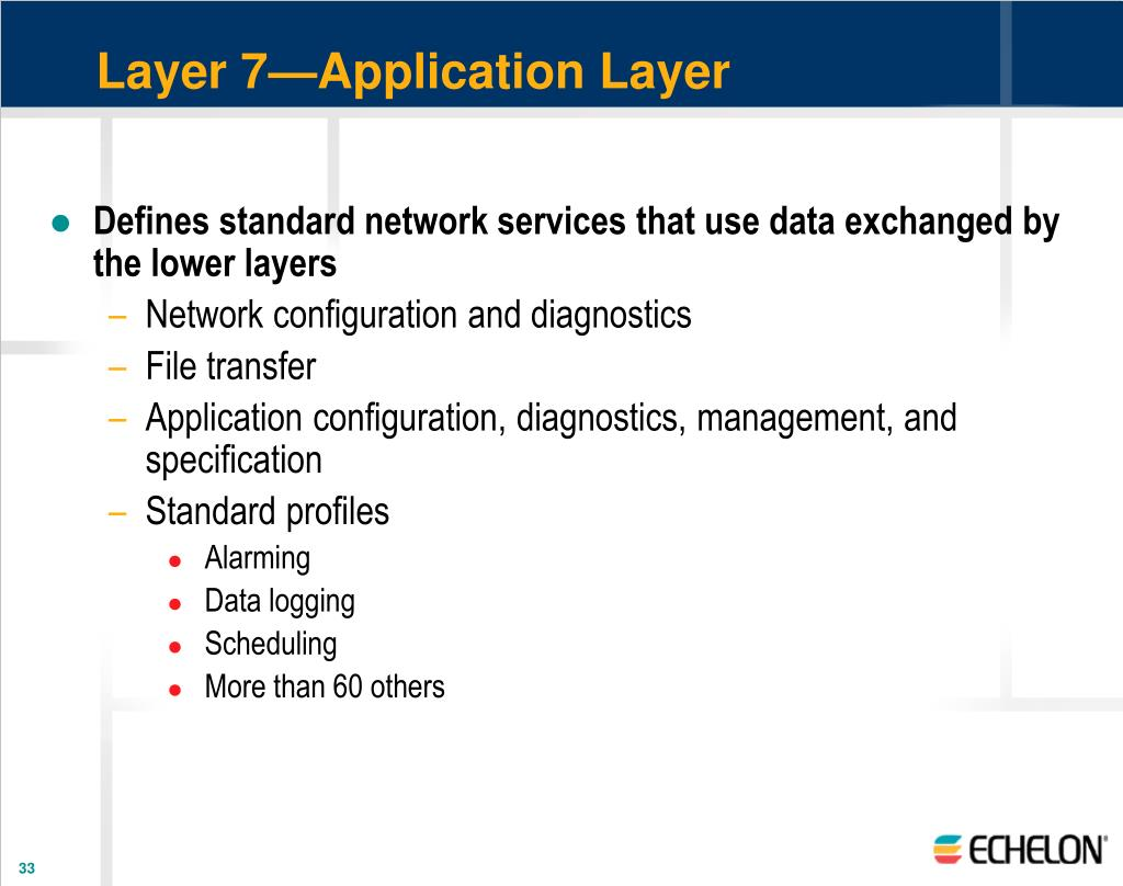 Layer 7—Application Layer