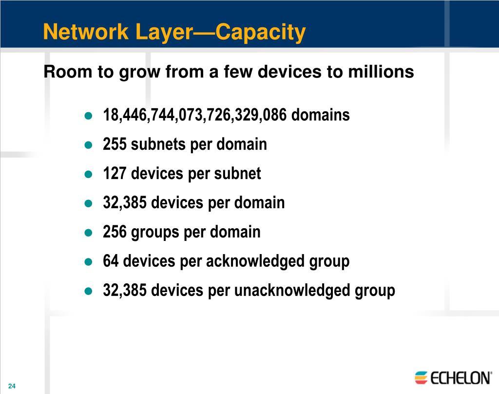 Network Layer—Capacity