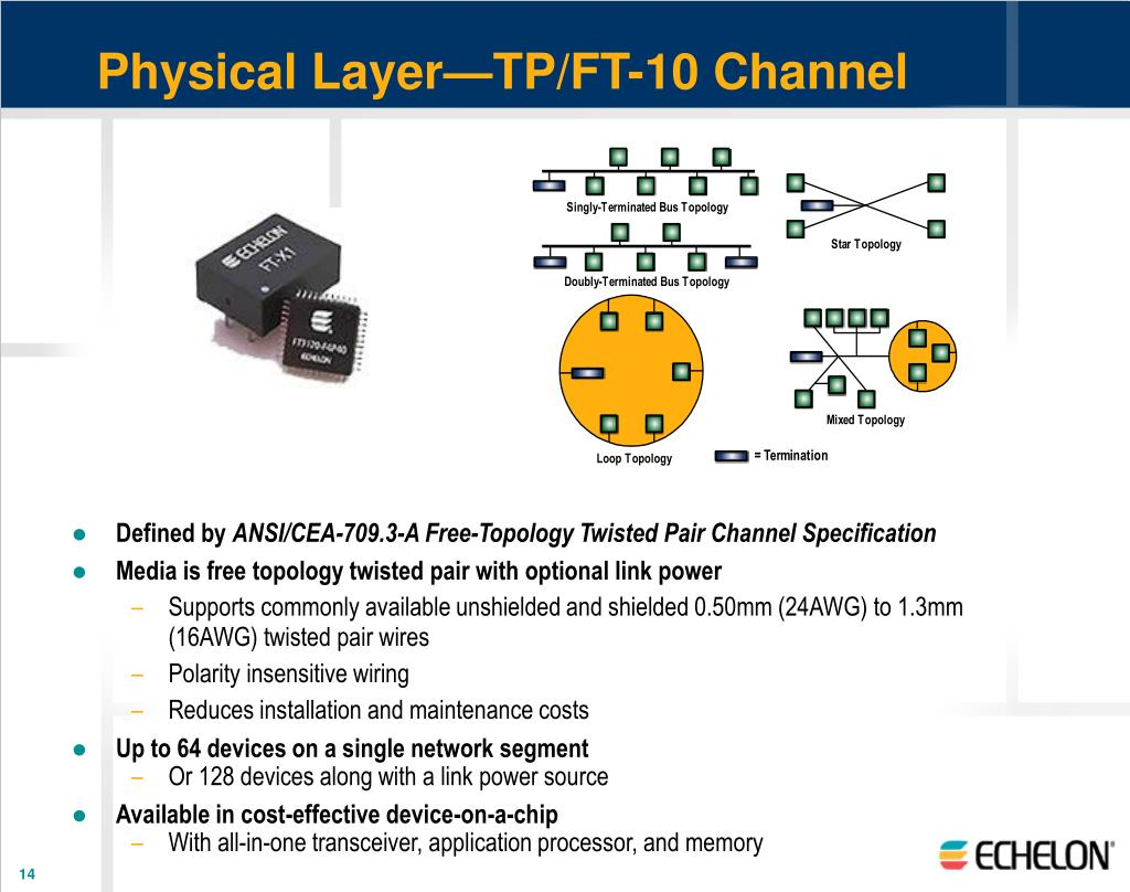 Physical Layer—TP/FT-10 Channel
