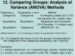 12 comparing groups analysis of variance anova methods