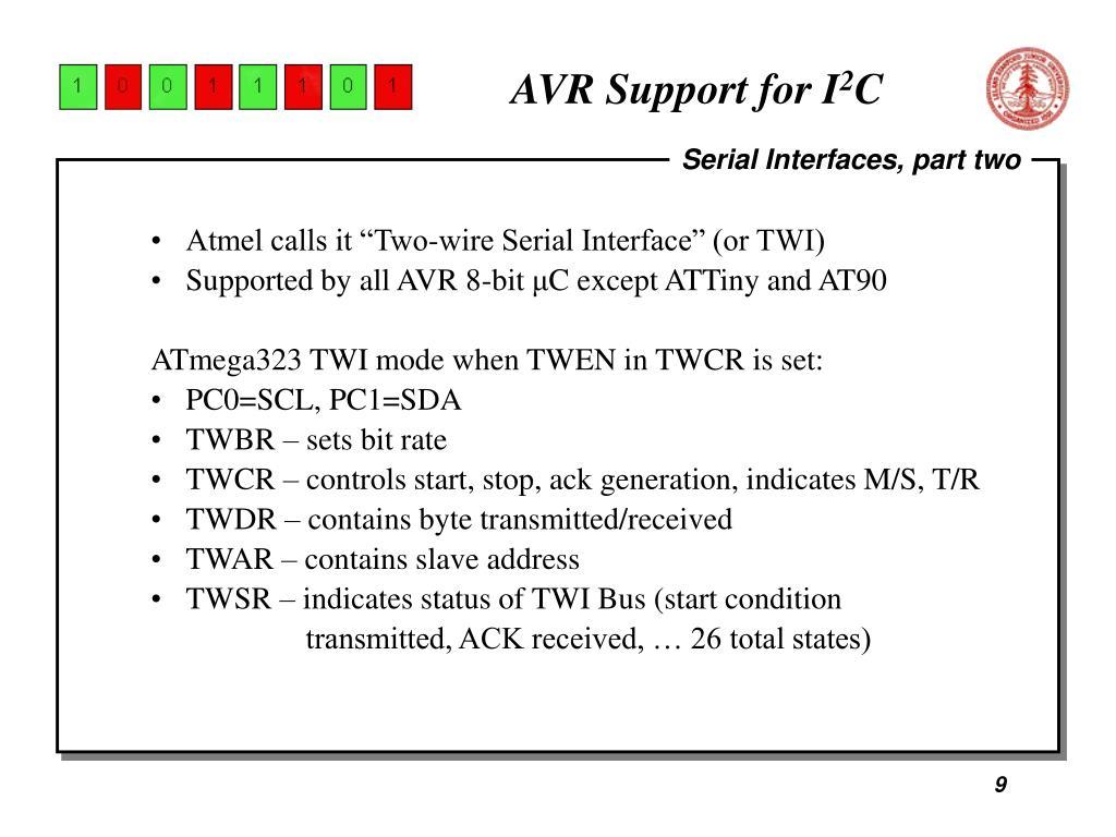 AVR Support for I