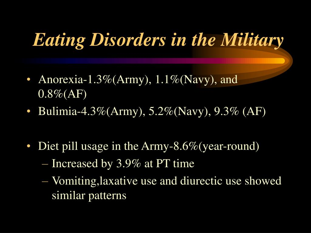 Eating Disorders in the Military