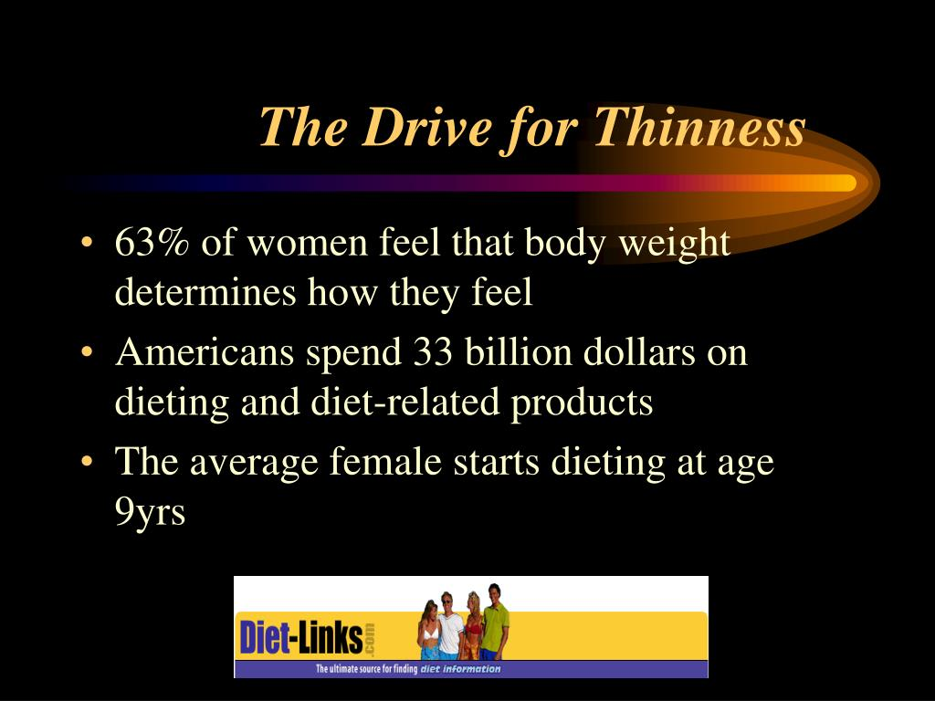 The Drive for Thinness