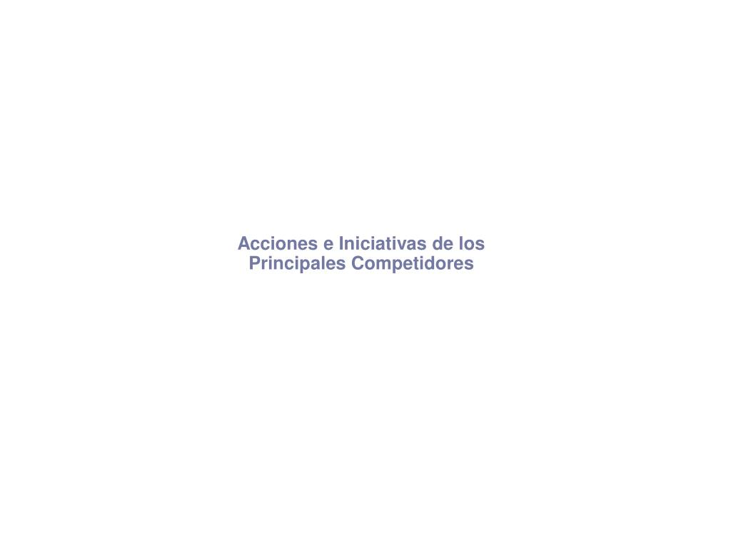 Acciones e Iniciativas de los Principales Competidores