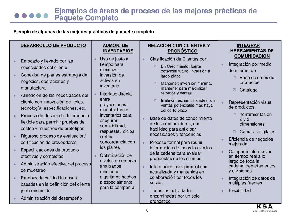 Ejemplos de áreas de proceso de las mejores prácticas de Paquete Completo