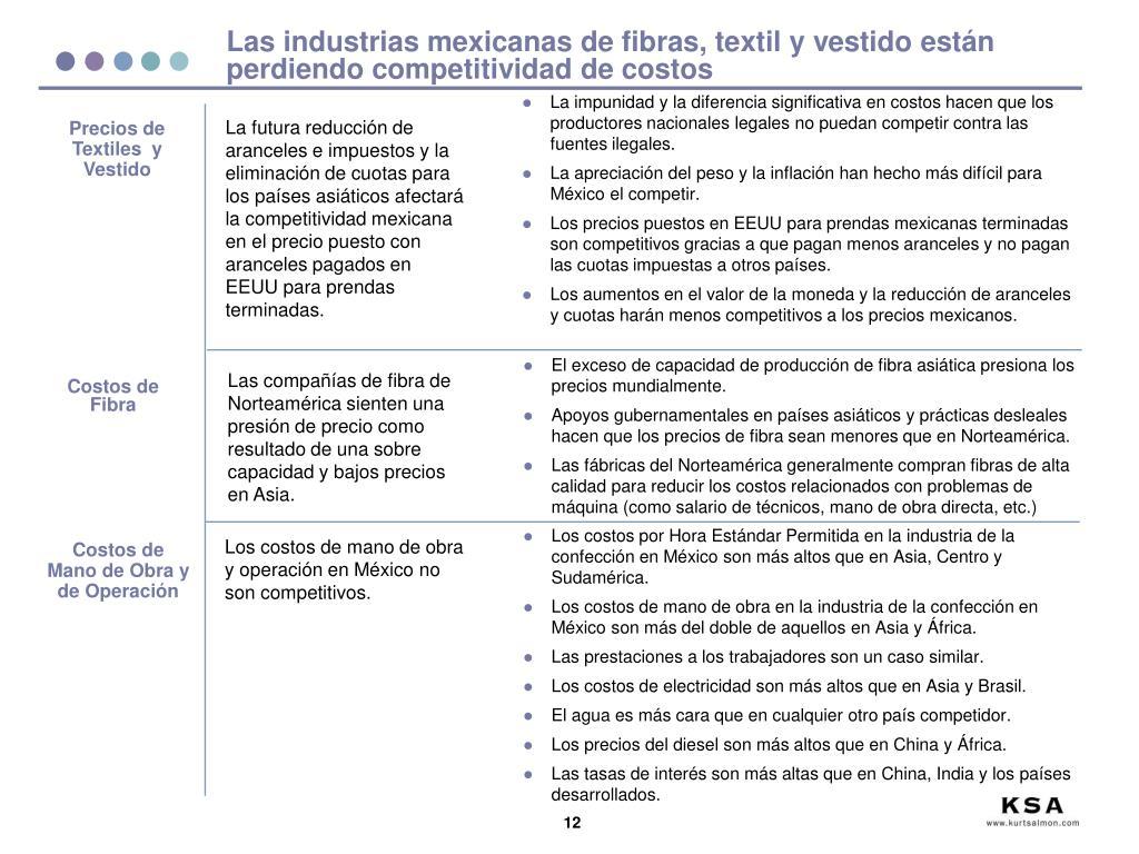 Las industrias mexicanas de fibras, textil y vestido están perdiendo competitividad de costos