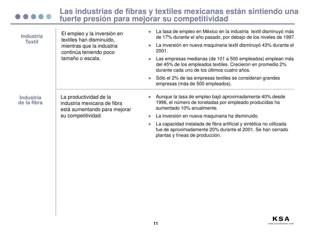 Las industrias de fibras y textiles mexicanas están sintiendo una fuerte presión para mejorar su competitividad