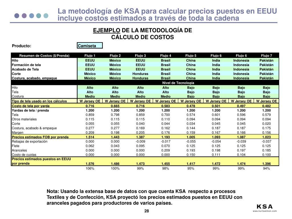 La metodología de KSA para calcular precios puestos en EEUU incluye costos estimados a través de toda la cadena