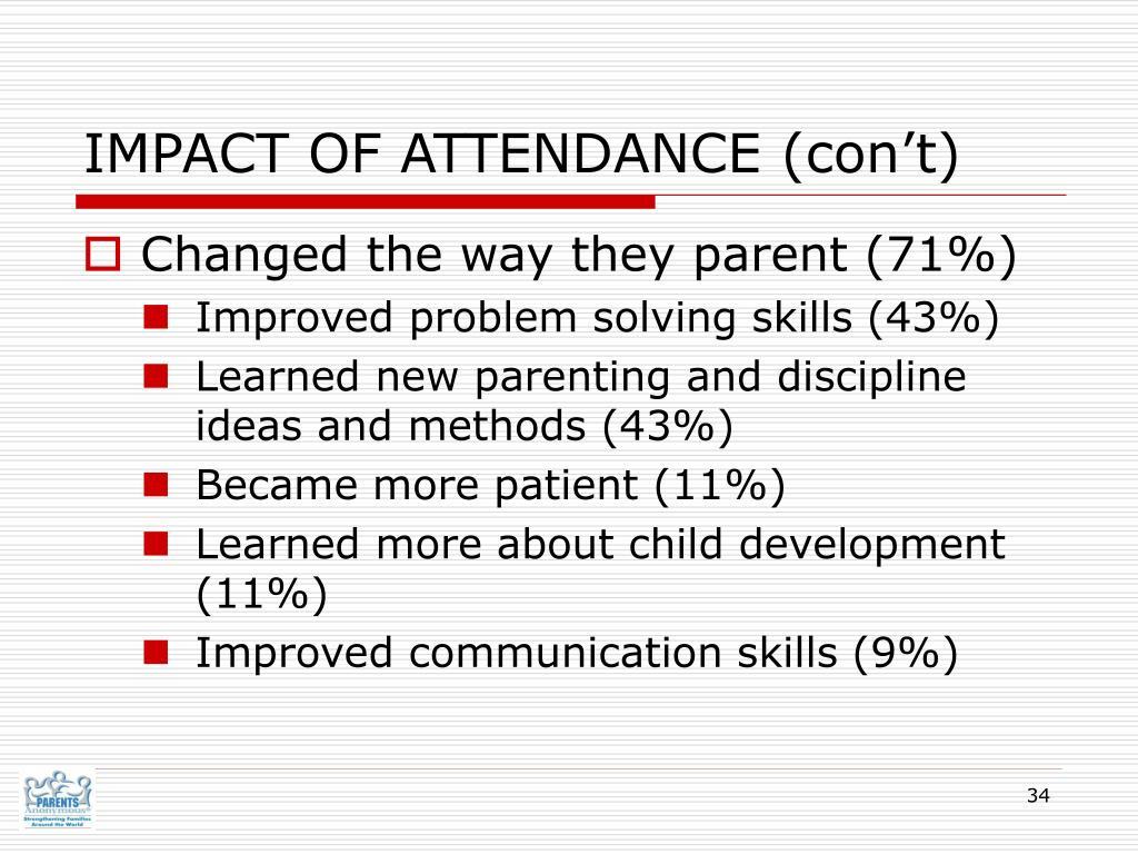 IMPACT OF ATTENDANCE (con't)