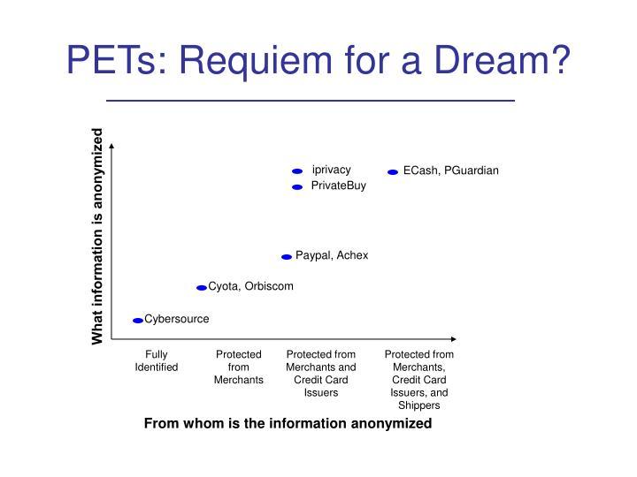 PETs: Requiem for a Dream?