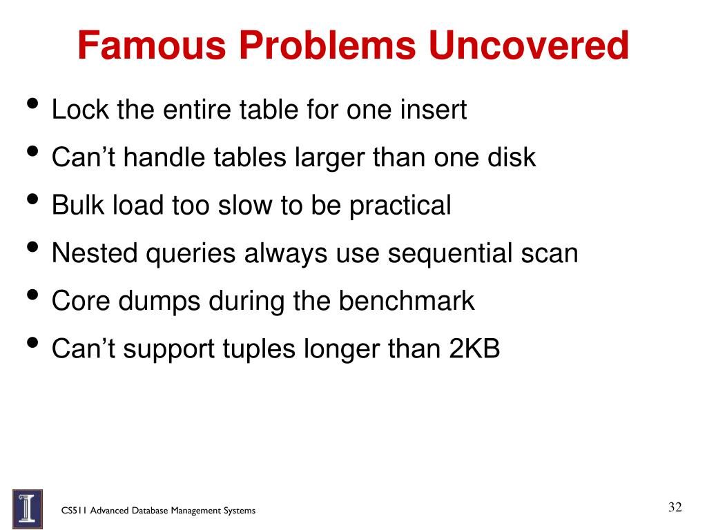 Famous Problems Uncovered