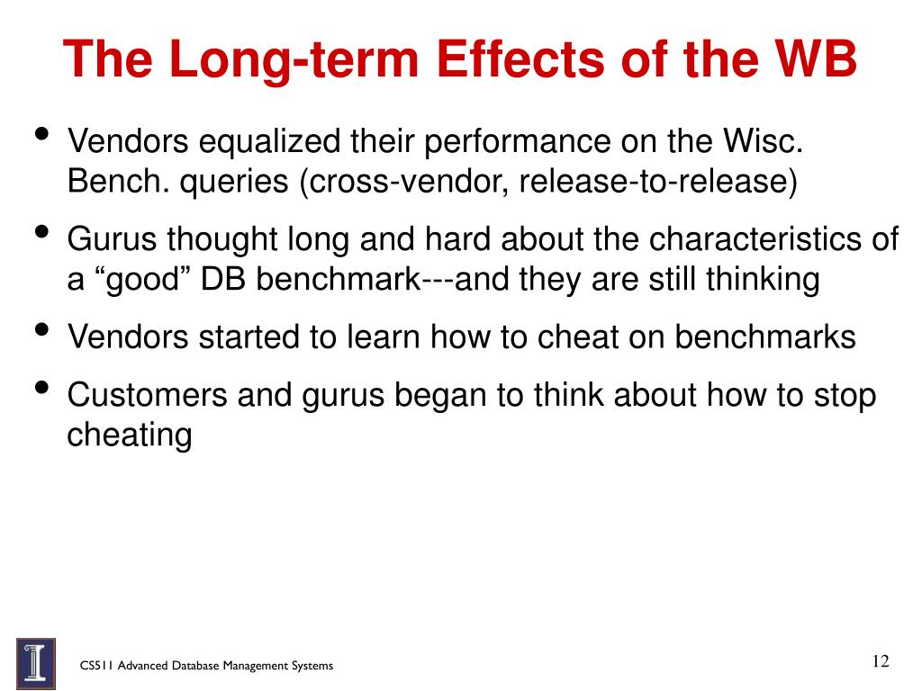 The Long-term Effects of the WB