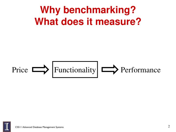 Why benchmarking what does it measure