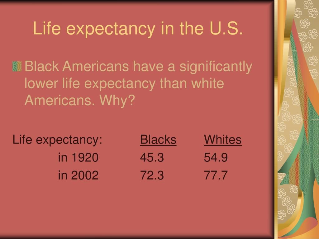 Life expectancy in the U.S.