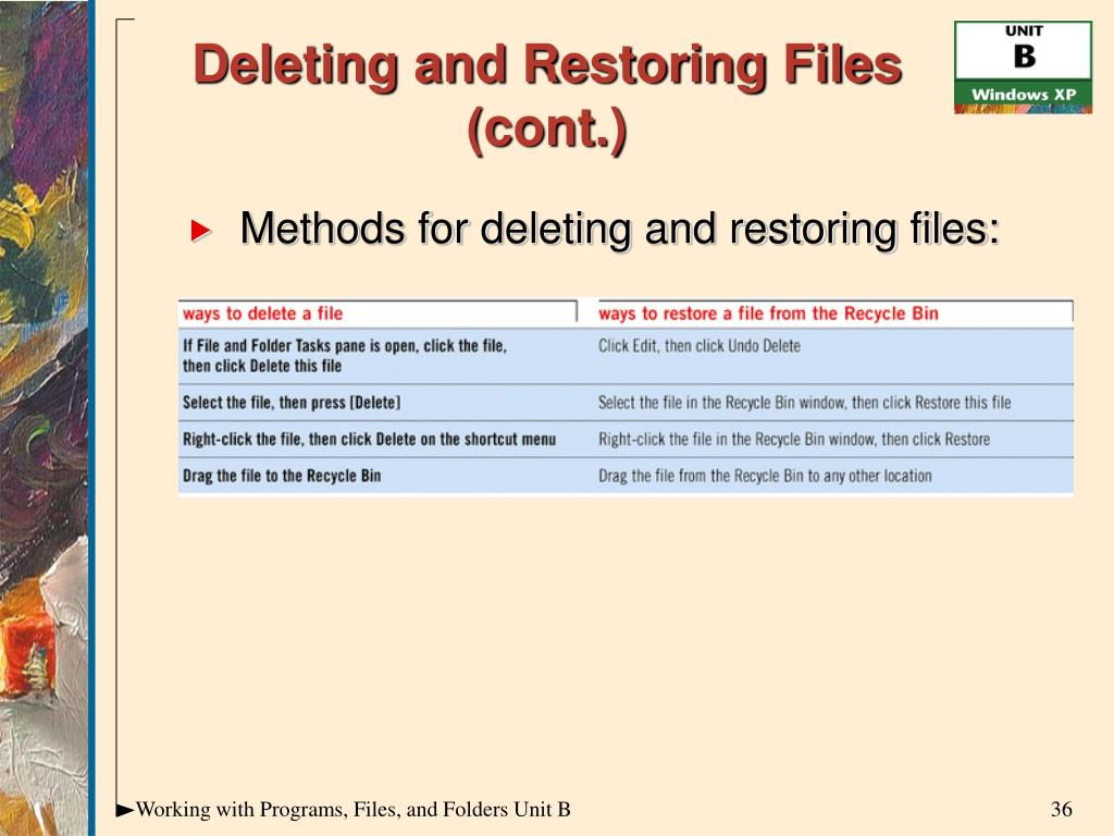 Deleting and Restoring Files (cont.)