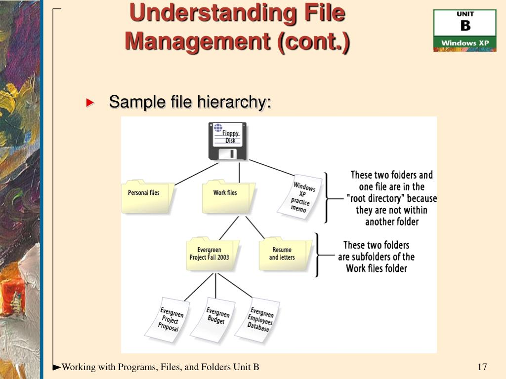 Sample file hierarchy: