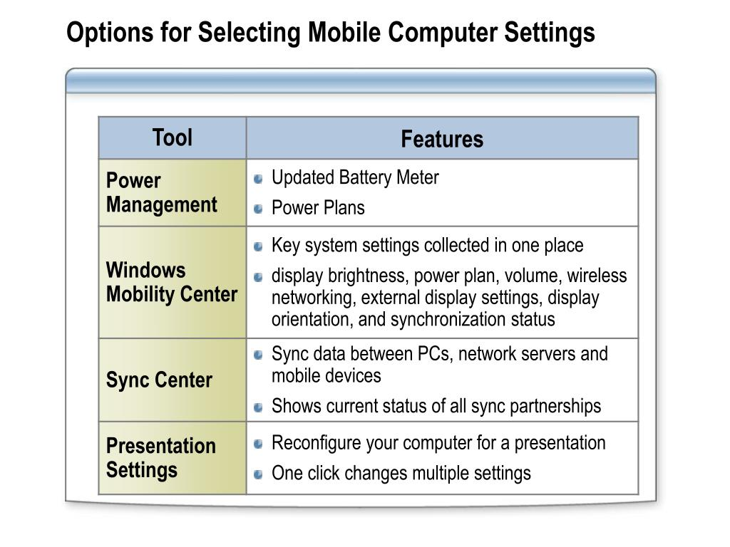 Options for Selecting Mobile Computer Settings
