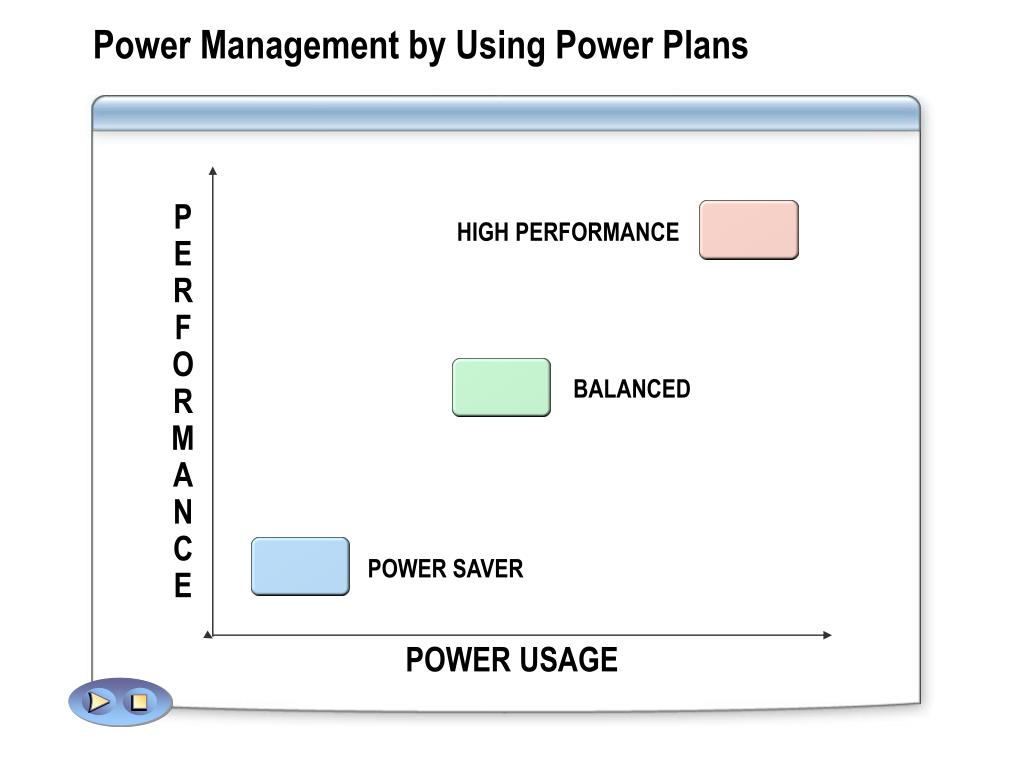 Power Management by Using Power Plans