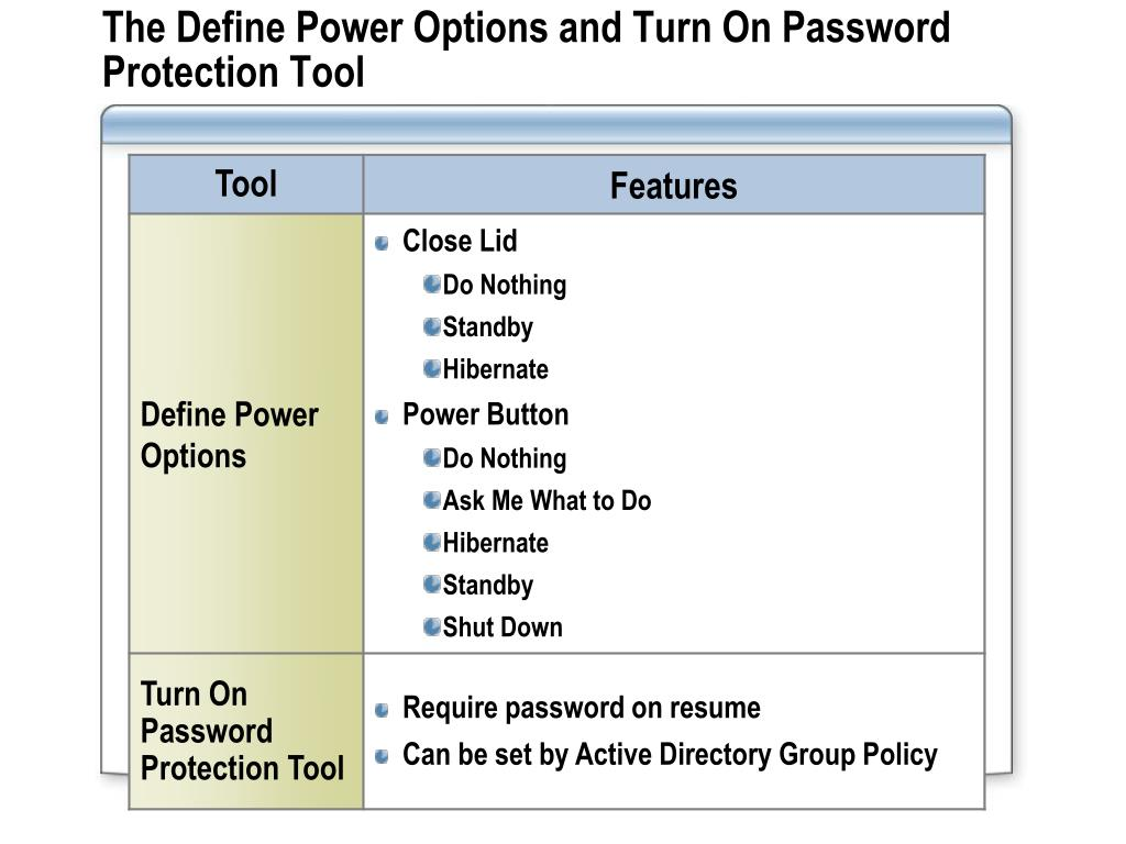 The Define Power Options and Turn On Password Protection Tool