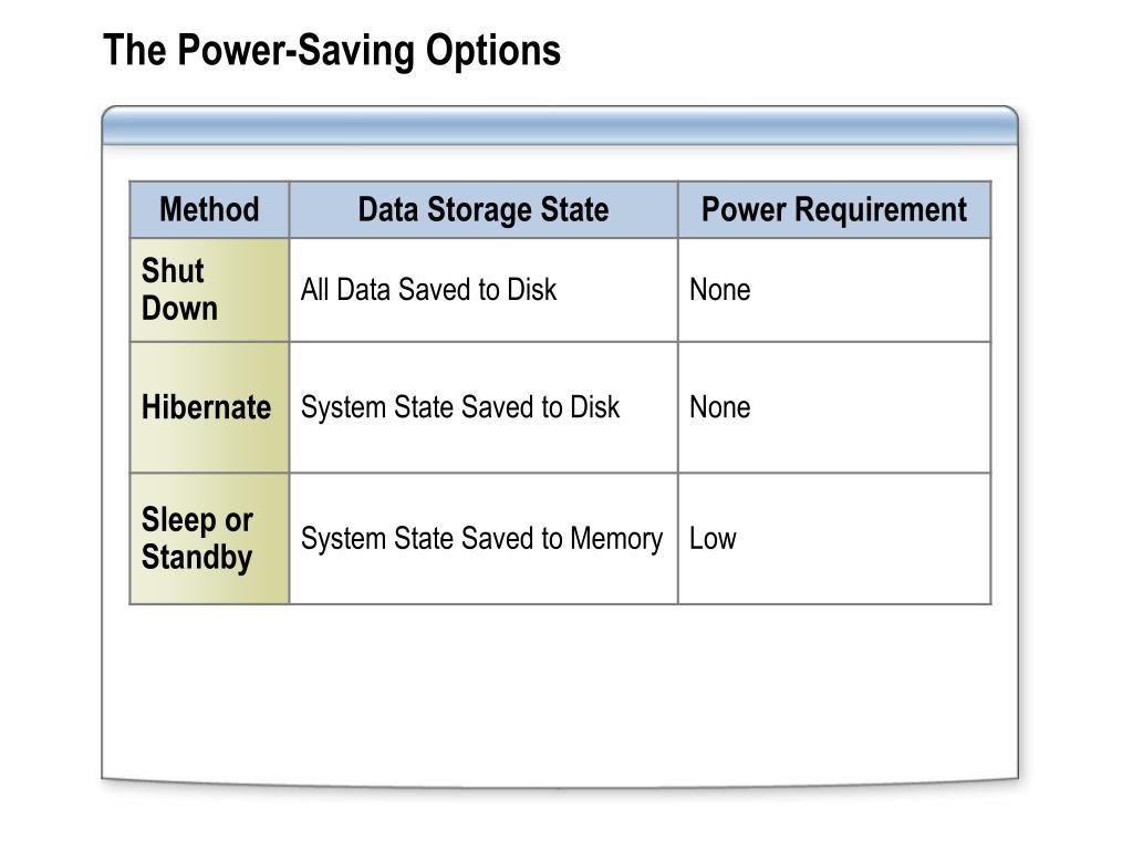 The Power-Saving Options