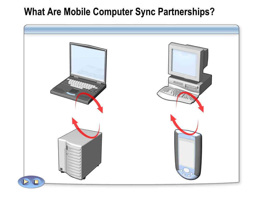 What Are Mobile Computer Sync Partnerships?