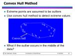 convex hull method