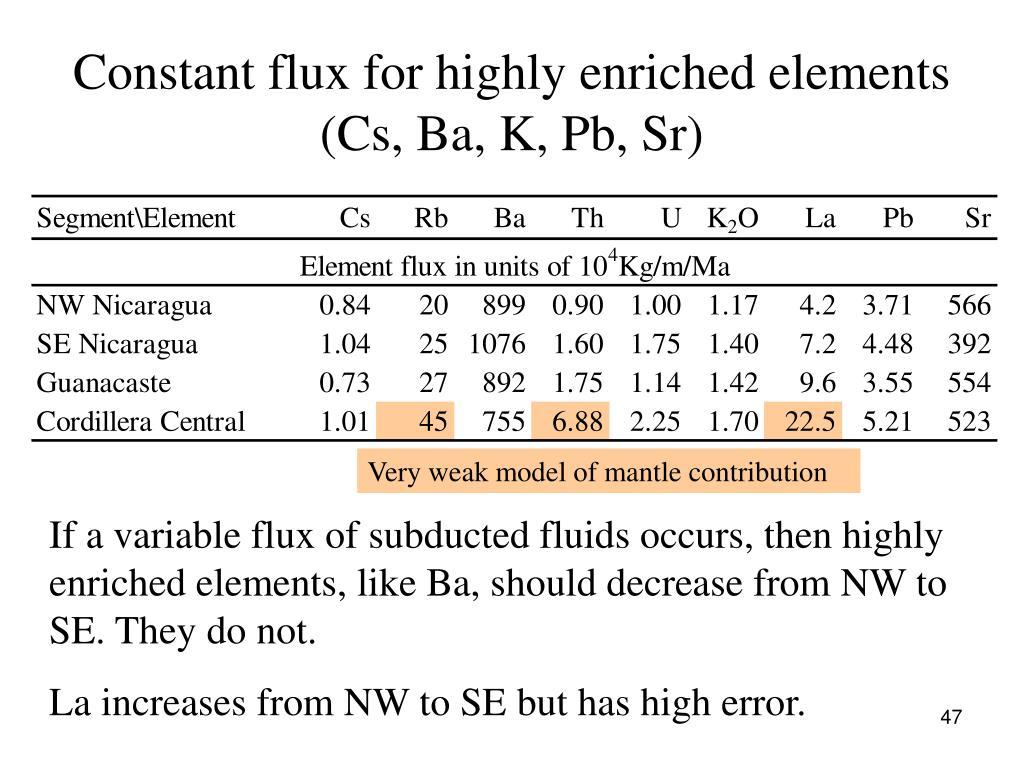 Constant flux for highly enriched elements       (Cs, Ba, K, Pb, Sr)