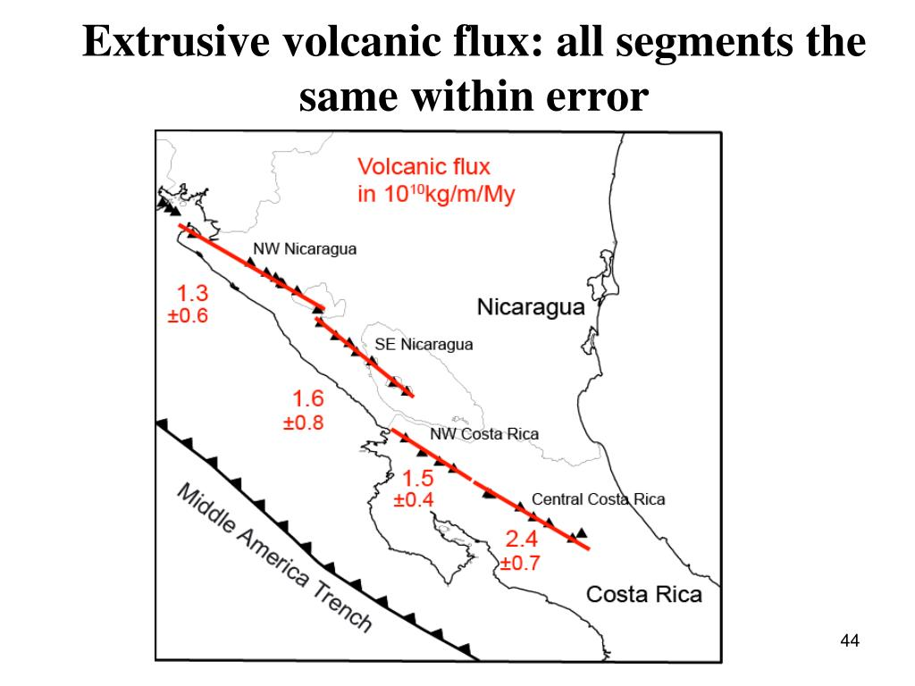 Extrusive volcanic flux: all segments the same within error