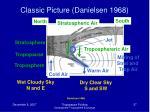classic picture danielsen 196837