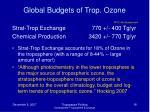 global budgets of trop ozone